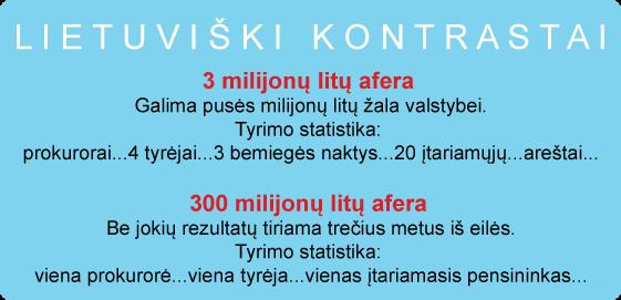 Lietuviški kontrastai